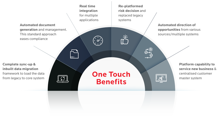 One Touch Benefits
